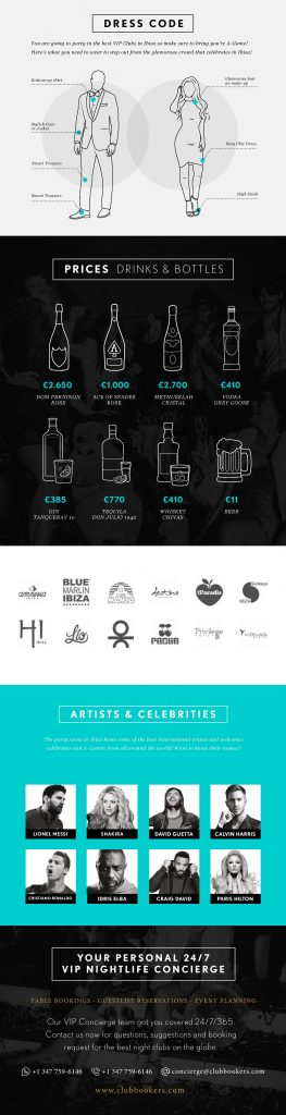 Infographics for the Best Night Clubs in Ibiza